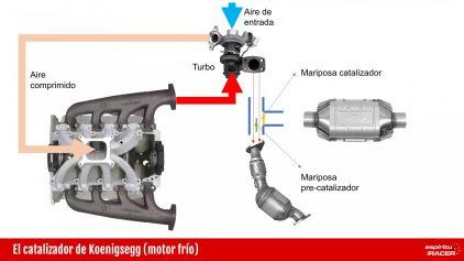 Catalizador Koenigsegg Motor Frio