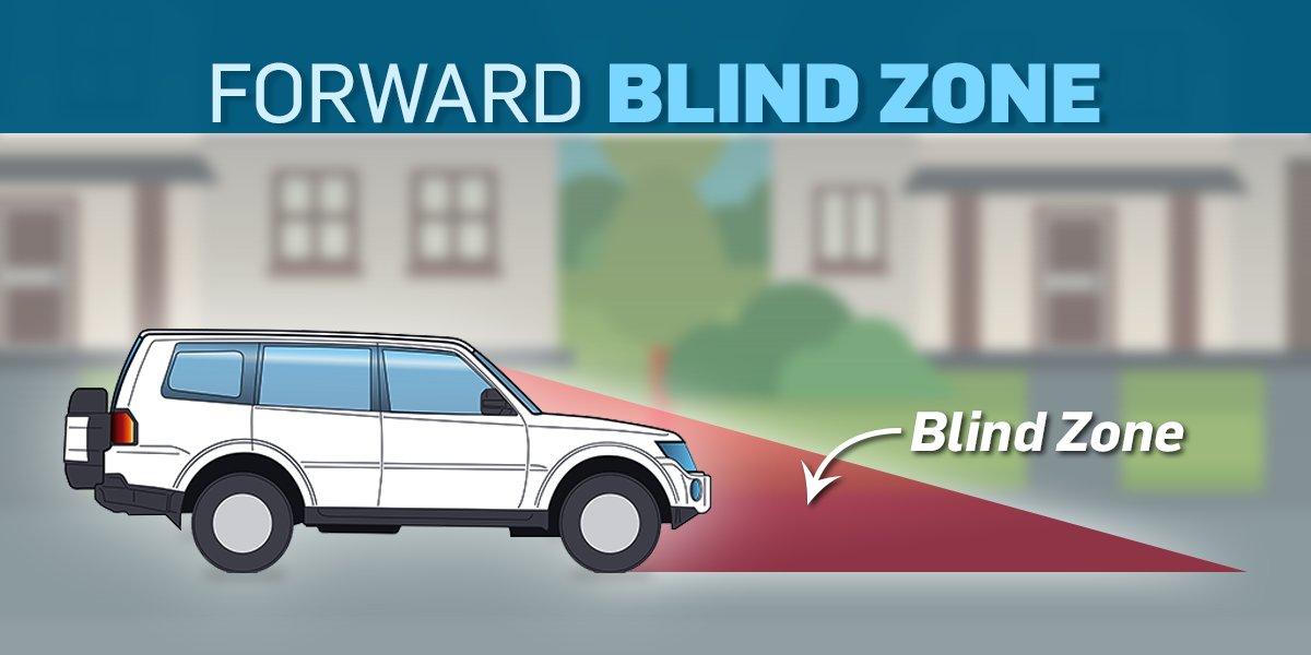 Zona ciega frontal SUV