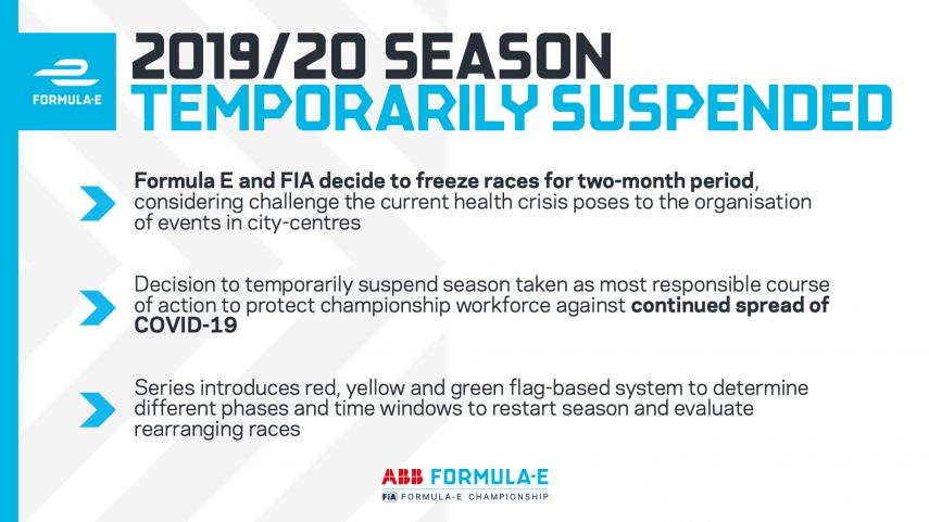 La FIA suspende la Fórmula E durante dos meses
