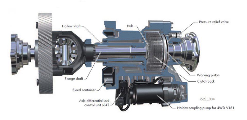 VAQ differential