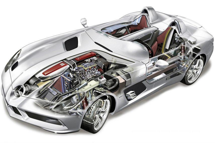 Mercedes Benz SLR McLaren Stirling Moss 6