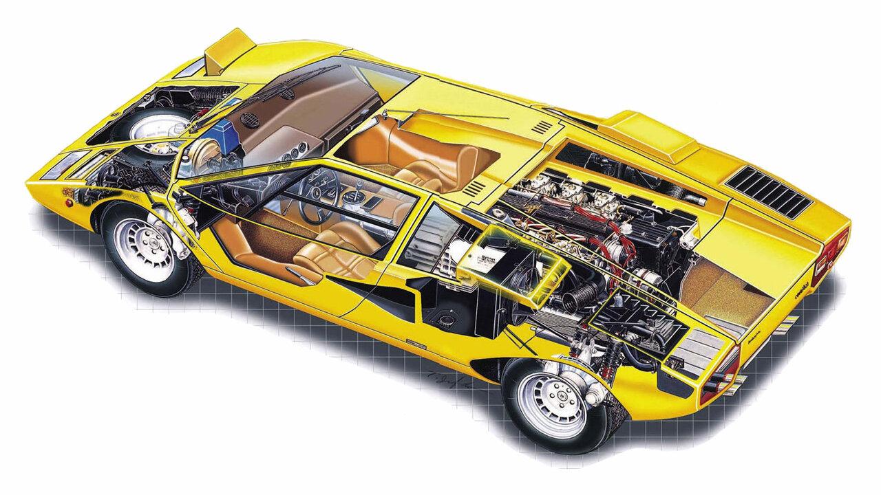 Lamborghini Countach LP400 3