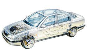 Lancia Kappa sedan esquema
