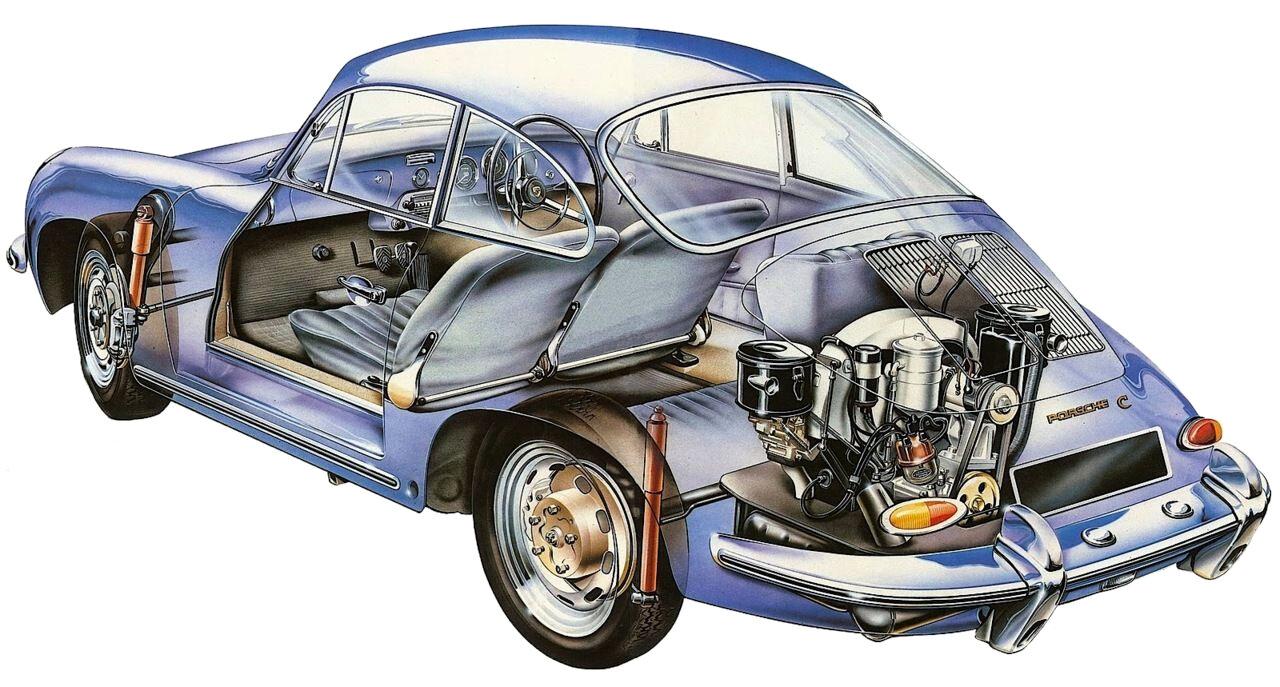 Porsche 356 esquema