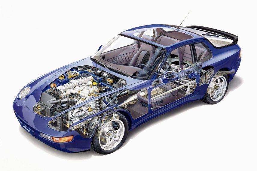 Porsche 968 3