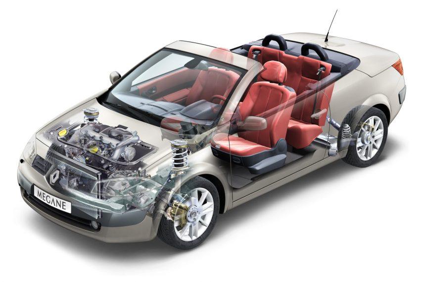 Renault Megane CC II 4