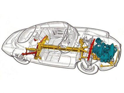 Panhard CD Coupe GT 3