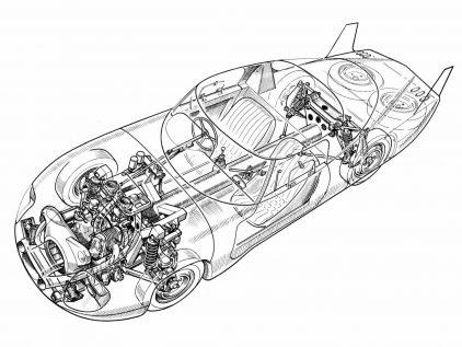 Panhard CD Le Mans 2