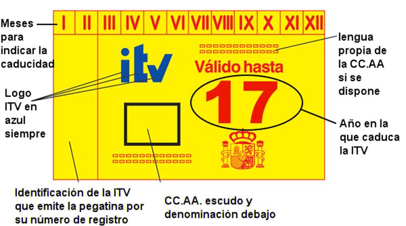 distintivo ITV