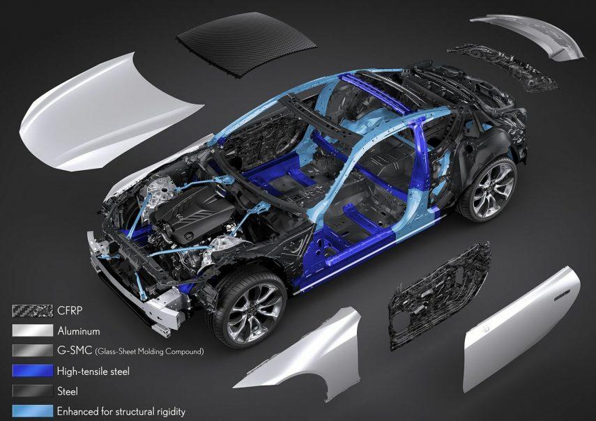 05 Lexus LC materiales