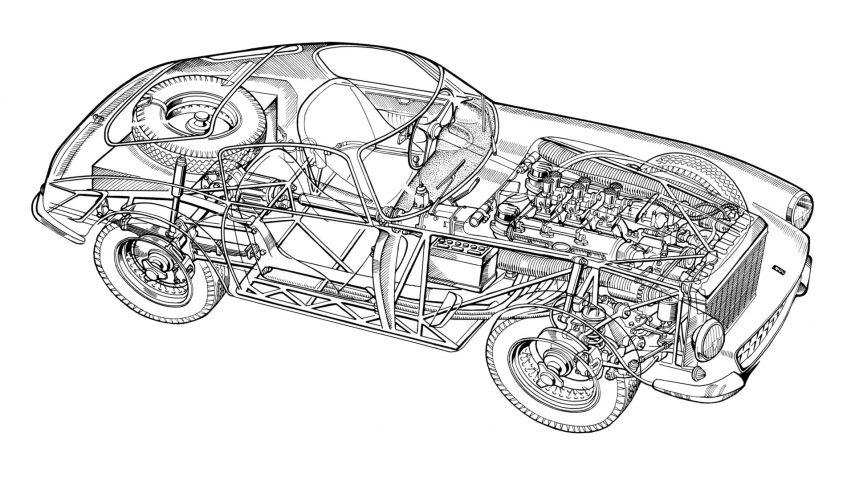 Ferrari 250 GT Berlinetta Passo corto Competizione 2