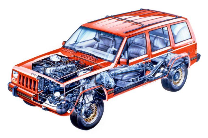 Jeep Cherokee Limited esquema