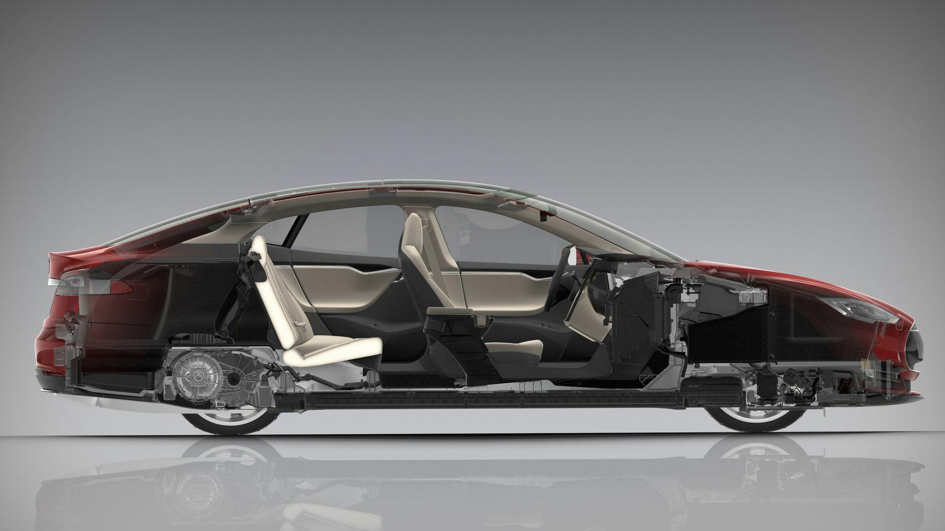 10 Tesla Model S