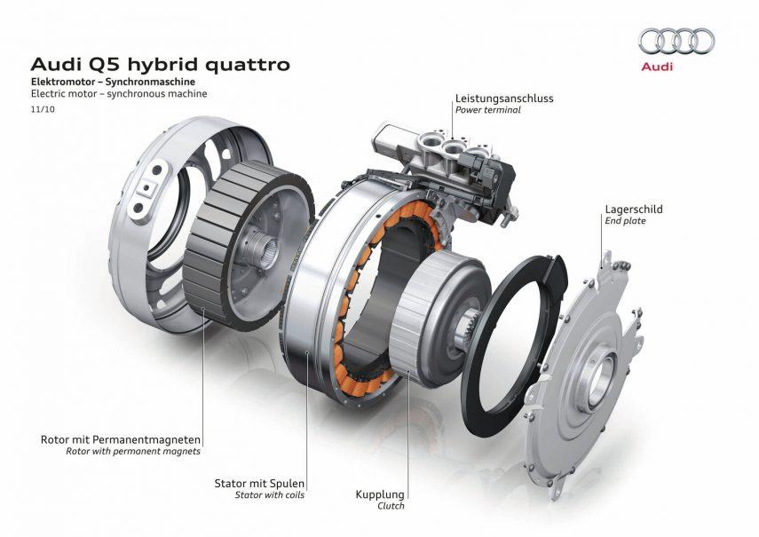 16 Motor Audi Q5 Hybrid