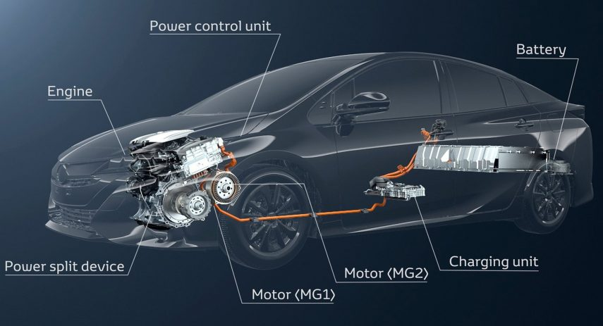 Toyota Prius Plug in Hybrid 2017