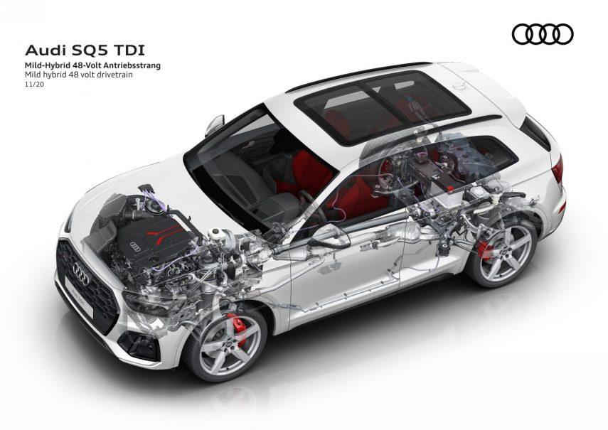 Audi SQ5 TDI 2021 (13)