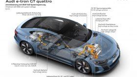 Audi e tron GT quattro 2021 (42)