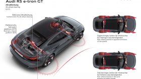Audi RS e tron GT 2021 (23)