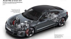 Audi RS e tron GT 2021 (25)