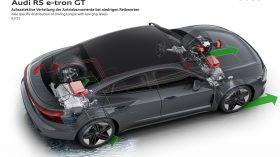 Audi RS e tron GT 2021 (34)