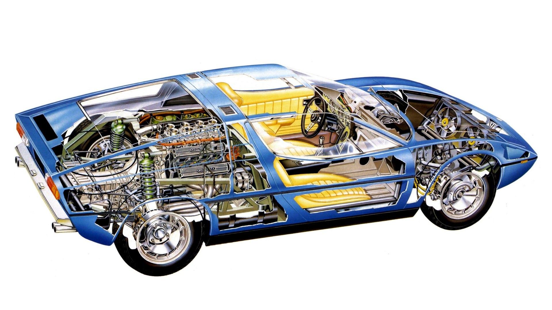 Maserati Bora 3