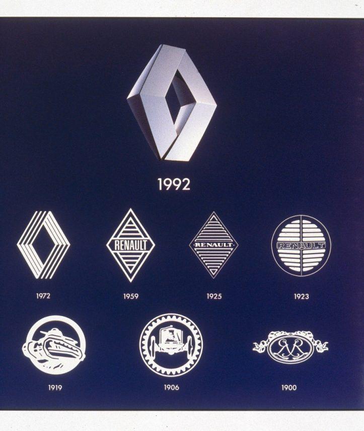 Renault Logo Evolucion