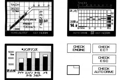 Toyota Soarer 3000 GT Limited 1985 3