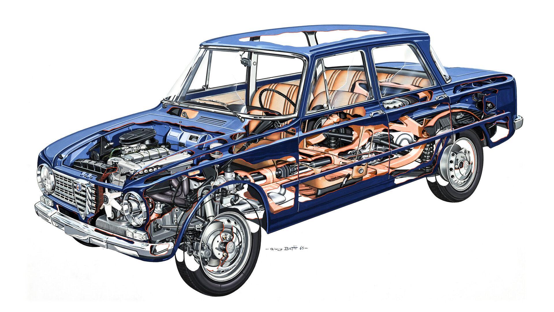 Alfa Romeo Giulia 1300 esquema
