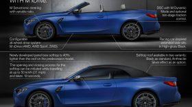 BMW M4 Competition Cabrio xDrive 2021 (71)