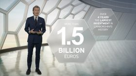 Lamborghini Plan de Empresa 2021 2025 (10)