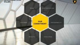 Lamborghini Plan de Empresa 2021 2025 (13)