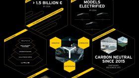 Lamborghini Plan de Empresa 2021 2025 (14)
