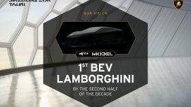 Lamborghini Plan de Empresa 2021 2025 (3)