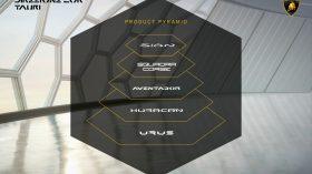Lamborghini Plan de Empresa 2021 2025 (4)