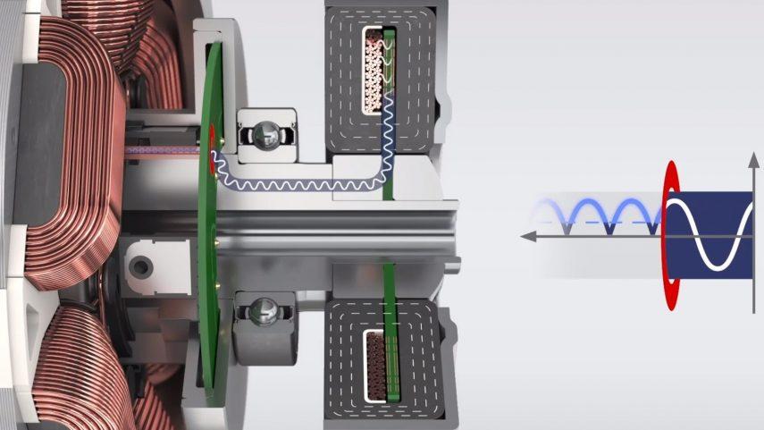 Mahle motor eléctrico sin imanes (5)
